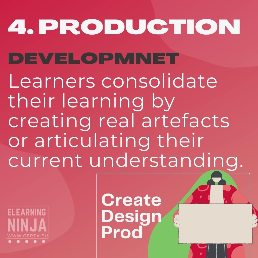 six learning types - production